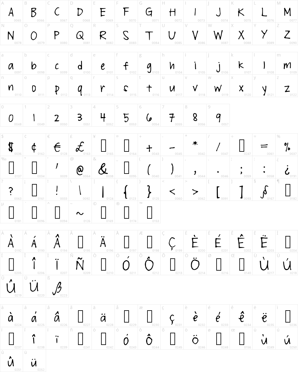 Sirislly Character Map