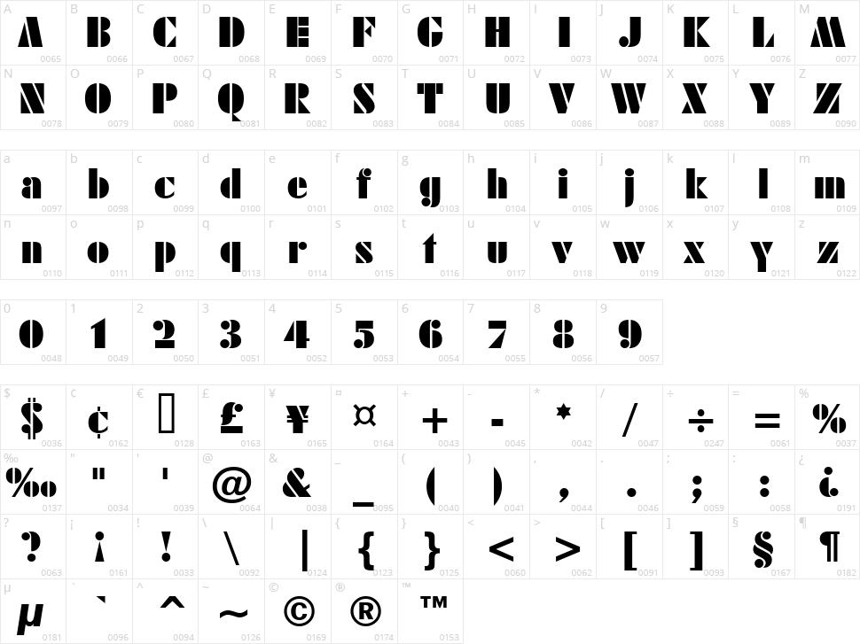 Sistemas Character Map