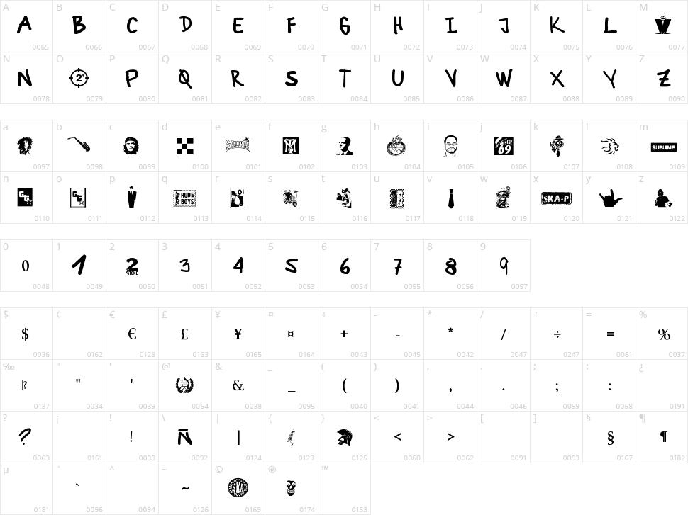 Ska+ Character Map