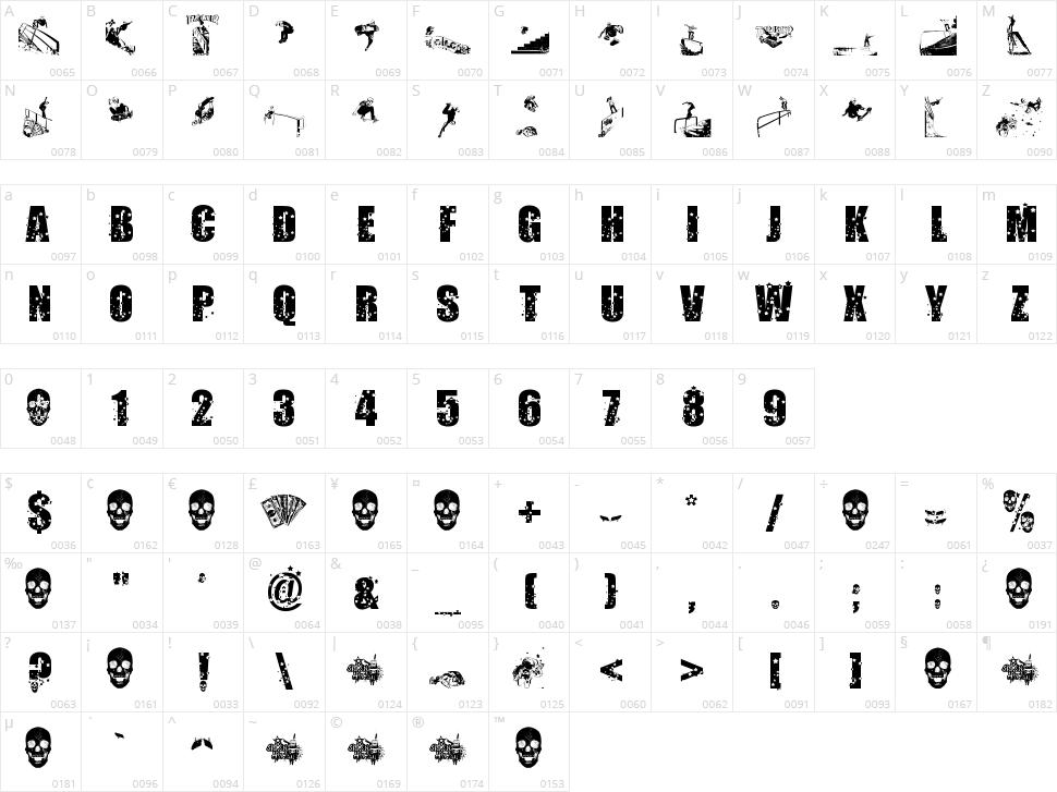 Skate or Die Character Map