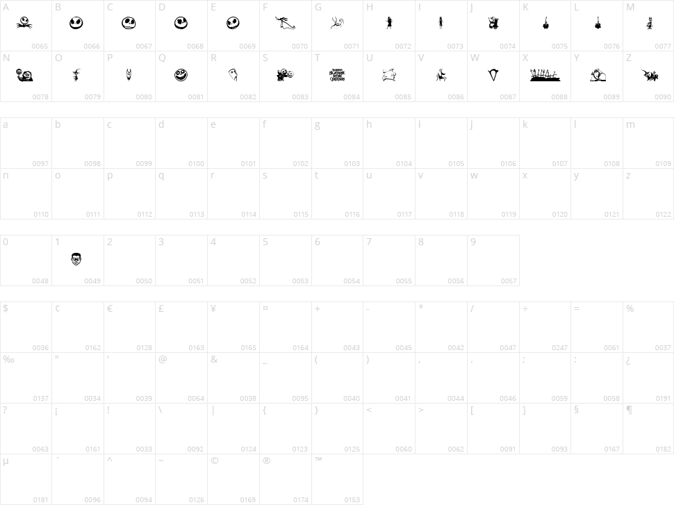 Skellingtonbats Character Map