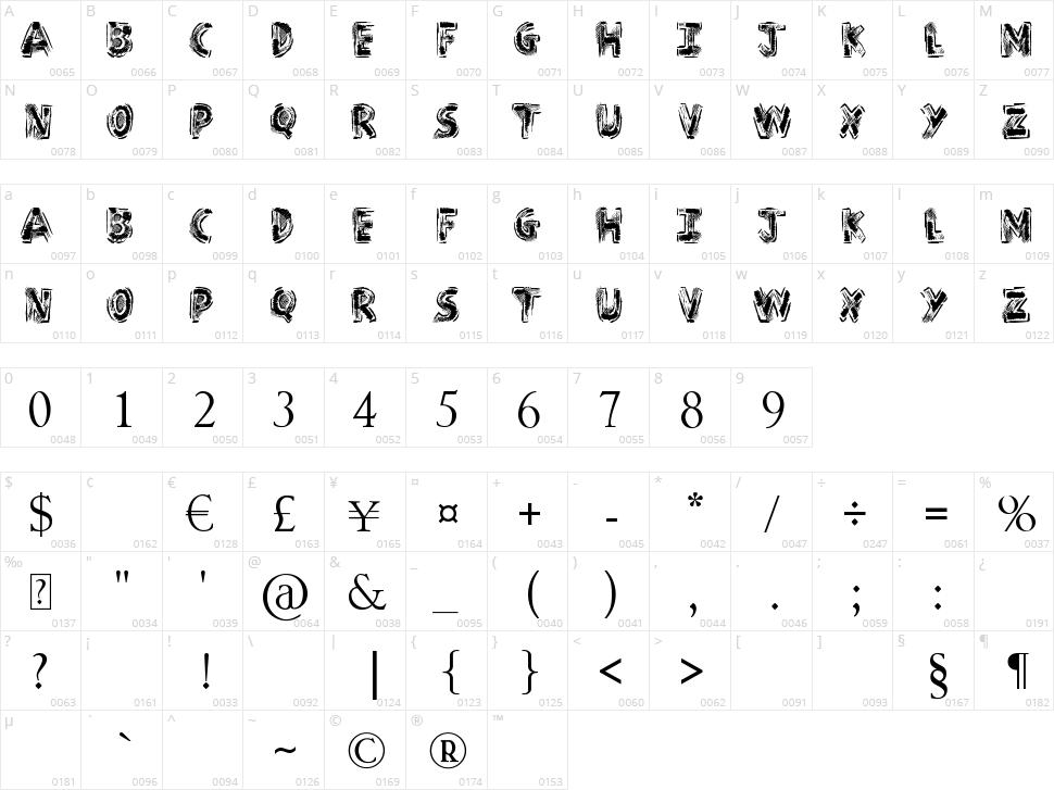 Sketch Pad Character Map