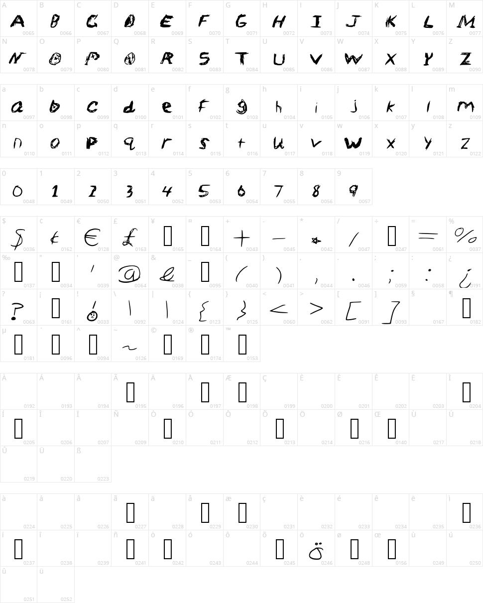 Sketch Scoring Font Character Map