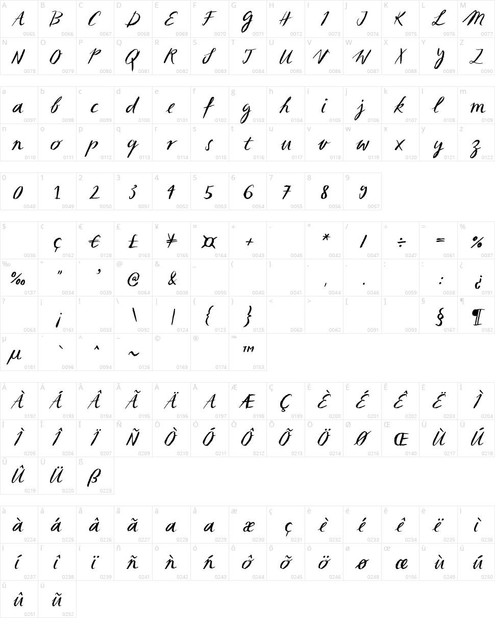 Sketch Script Character Map