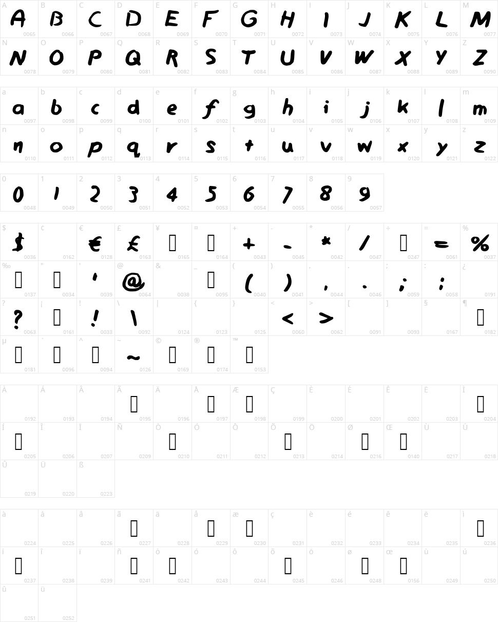 Sketchy Character Map