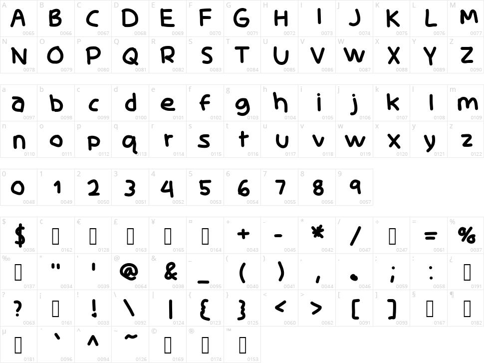 Skidoo Character Map
