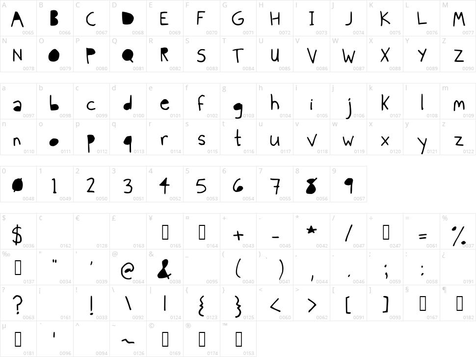 Skinny Black Character Map