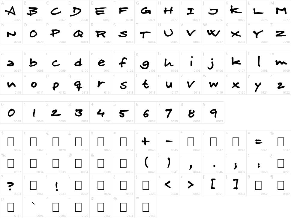 Skitser Fineliner Character Map