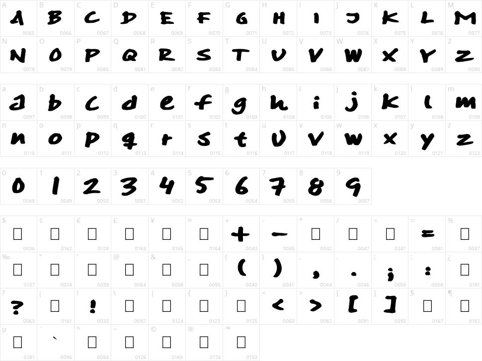 Skitser Marker Character Map