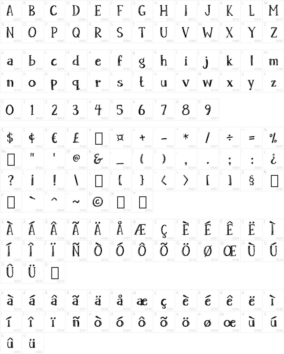Skrawk Serif Character Map