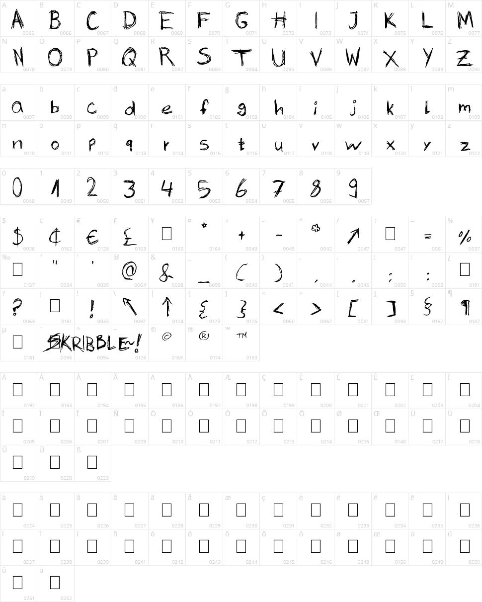 Skribble Character Map
