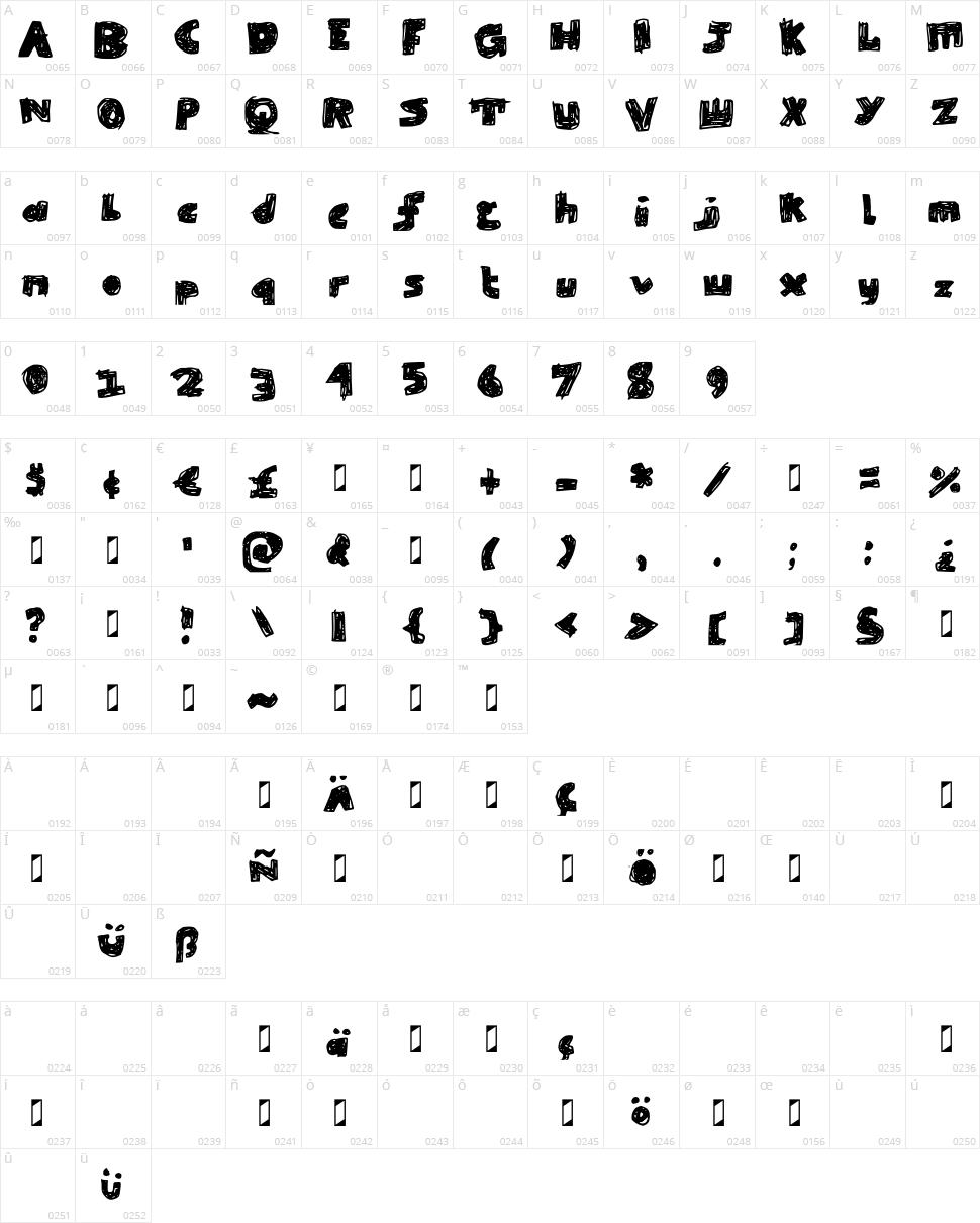 Skribble Black Character Map