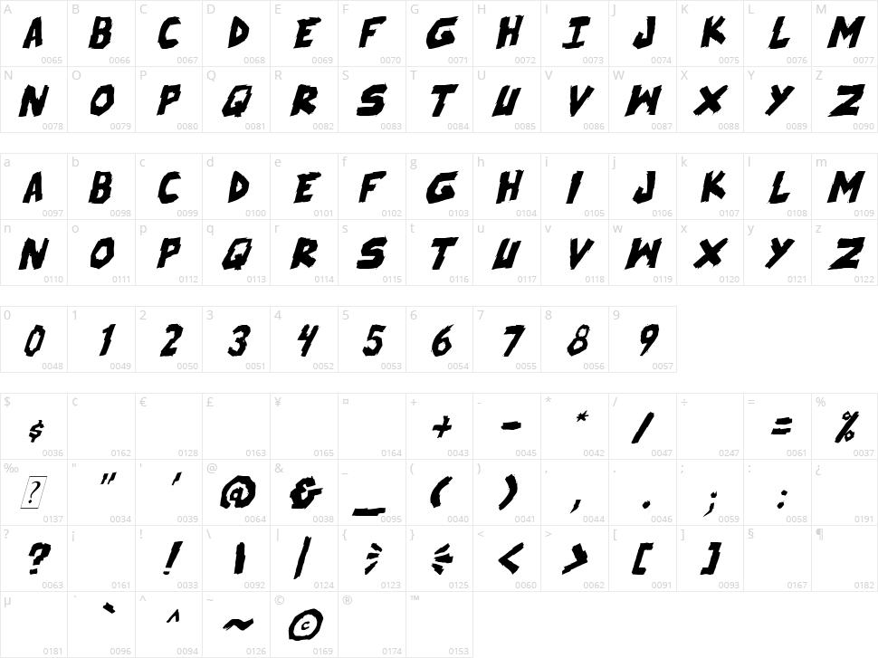 Skrunch Character Map
