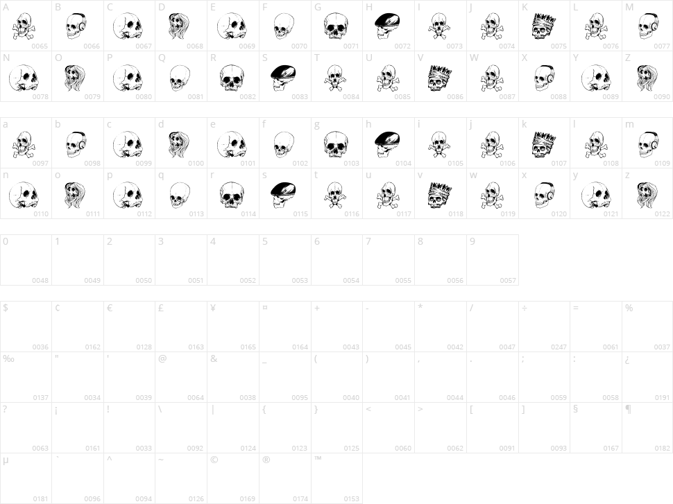Skull Font Character Map