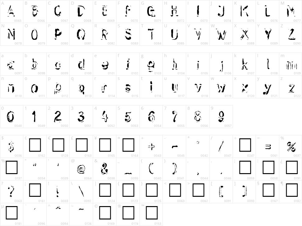 Skwieker Character Map