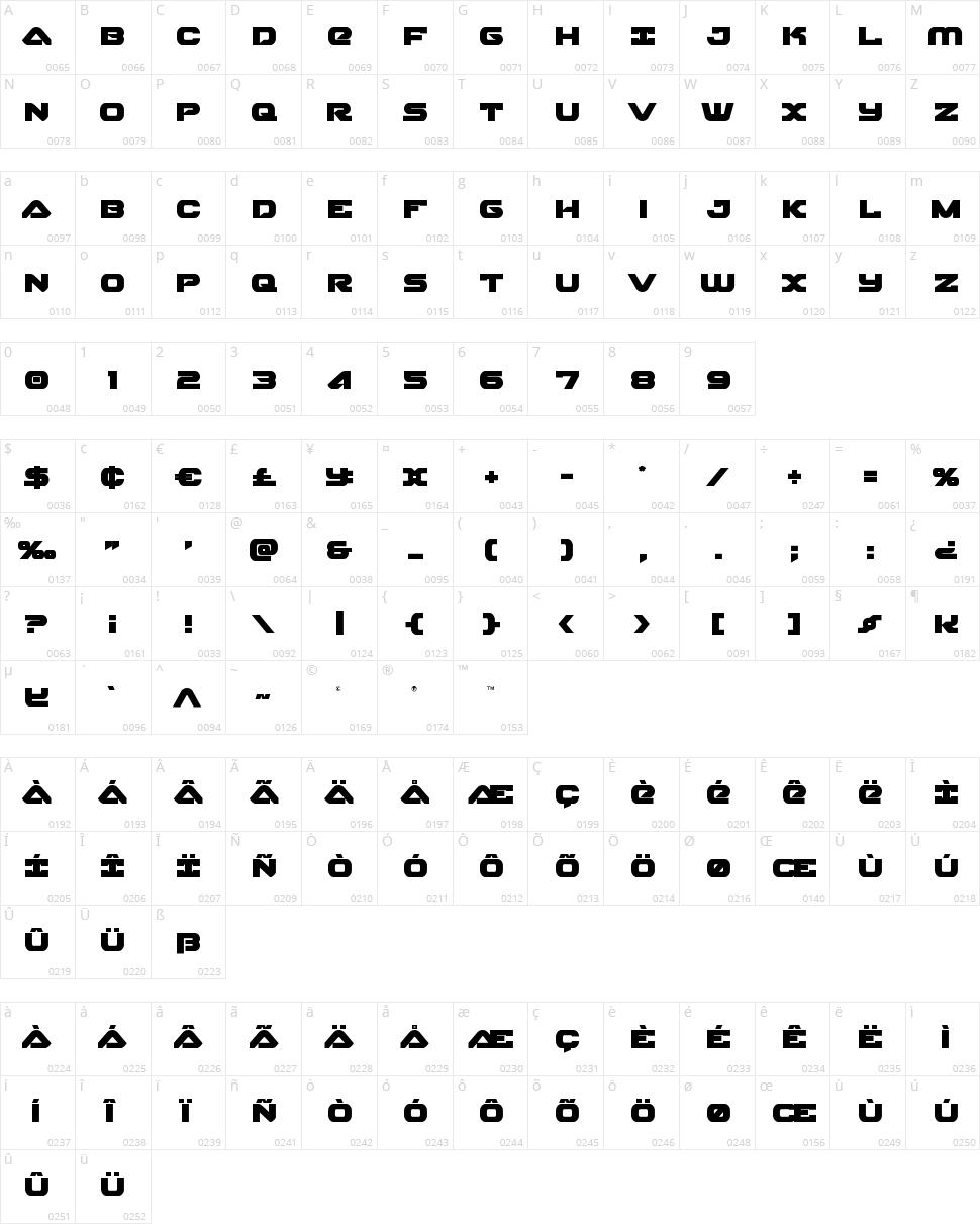 Skyhawk Character Map