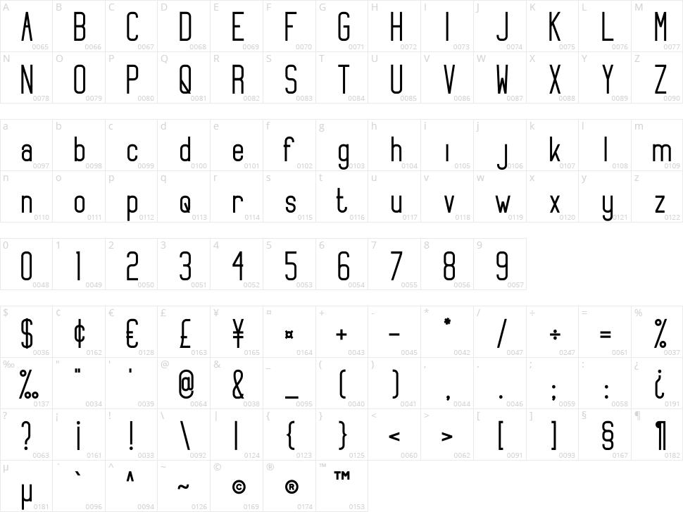 Skyline Character Map