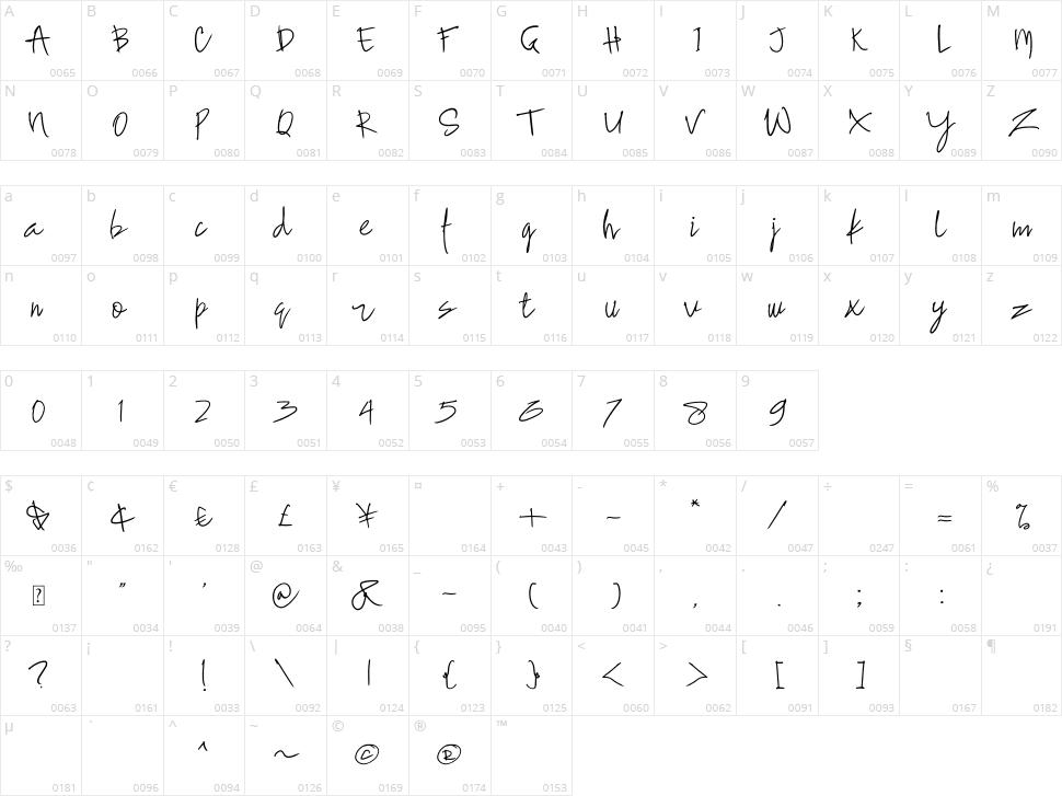 Slavia Character Map