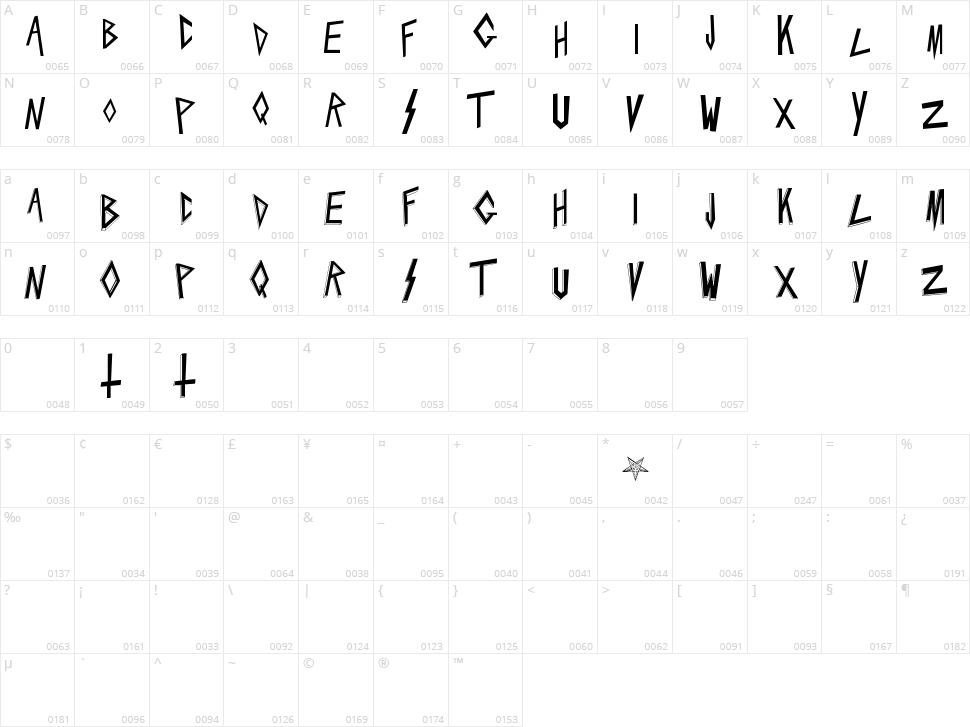 Slaytanic Character Map
