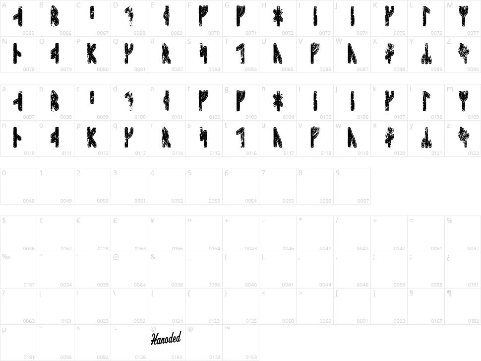 Sleipnir Runic Character Map