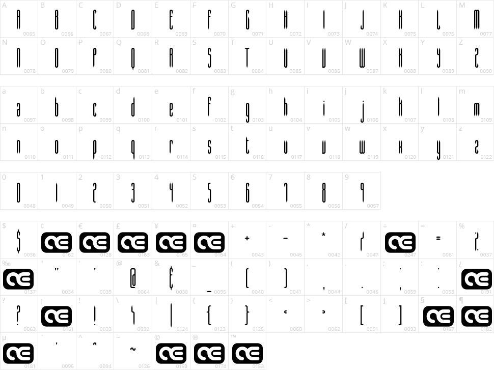 Slender BRK Character Map