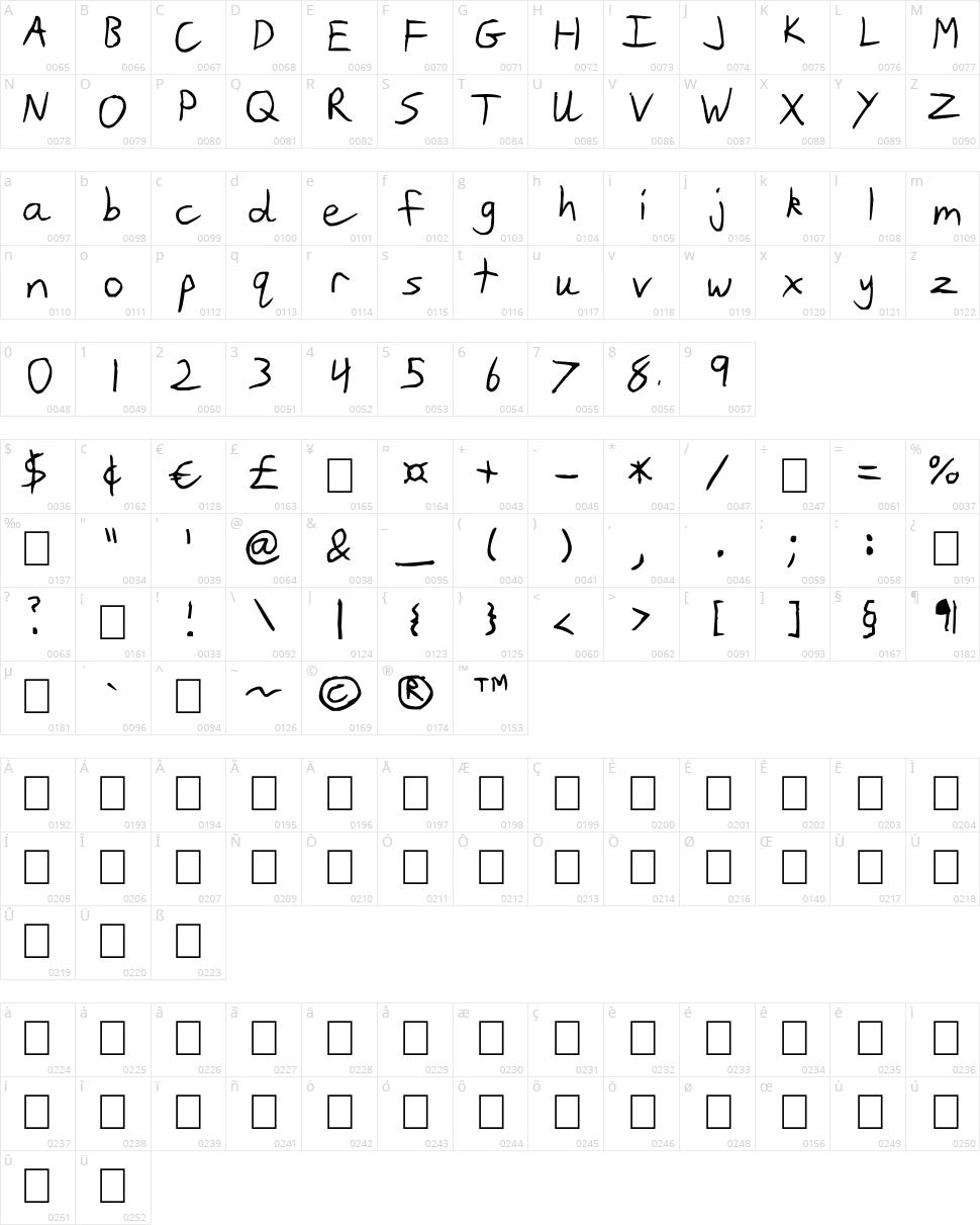 Slim Jim Character Map
