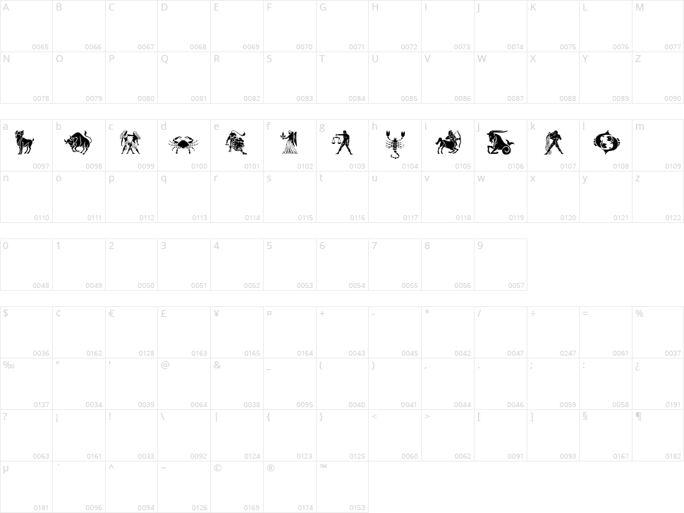 SL Zodiac Stencils Character Map