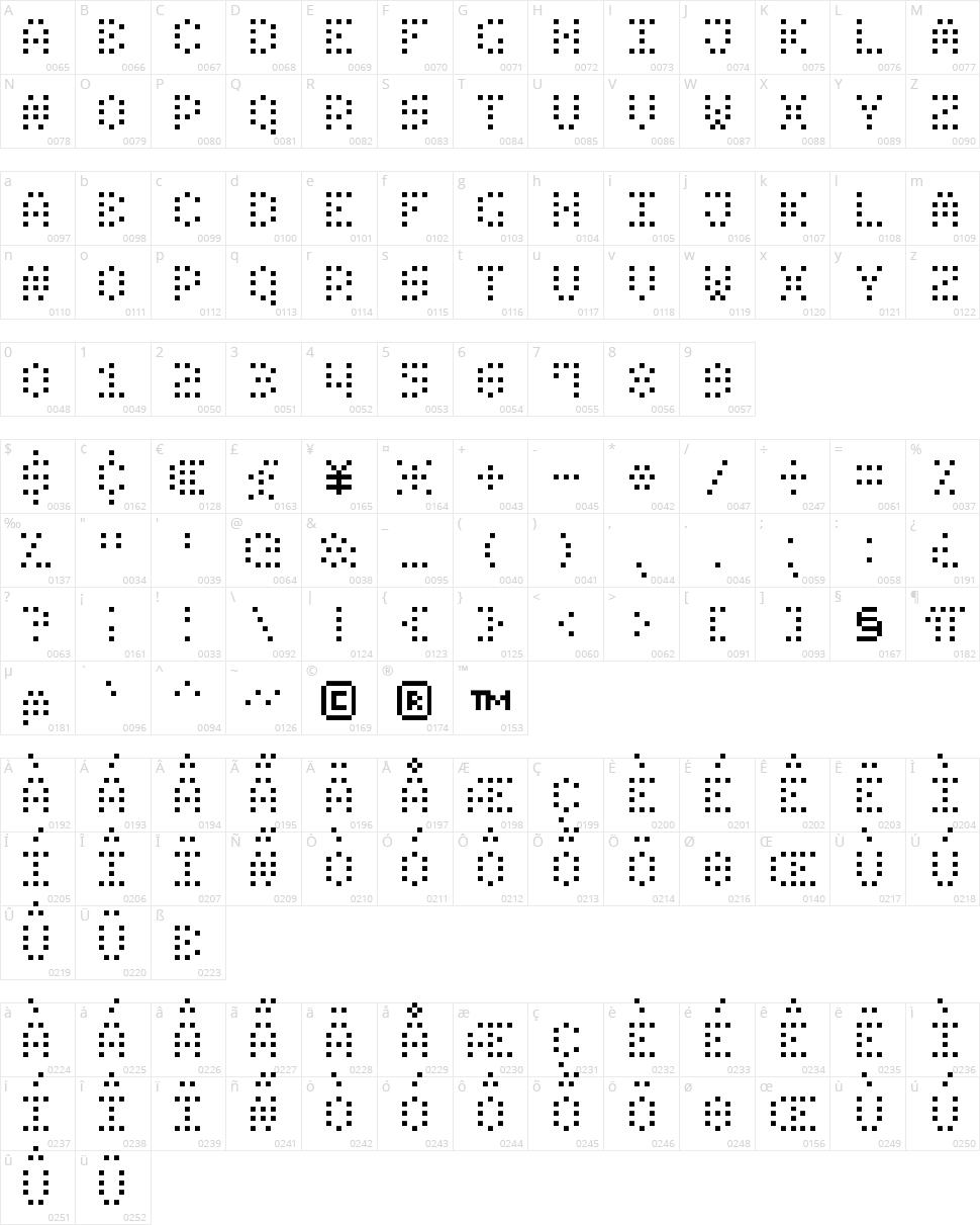 Small Dot Digital-7 Character Map
