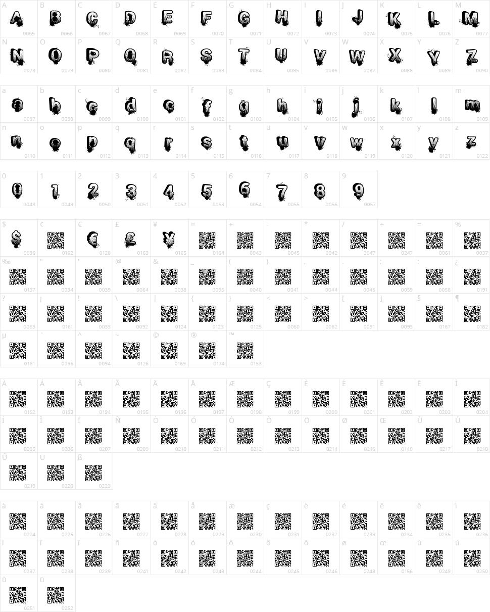 Smash Break Character Map