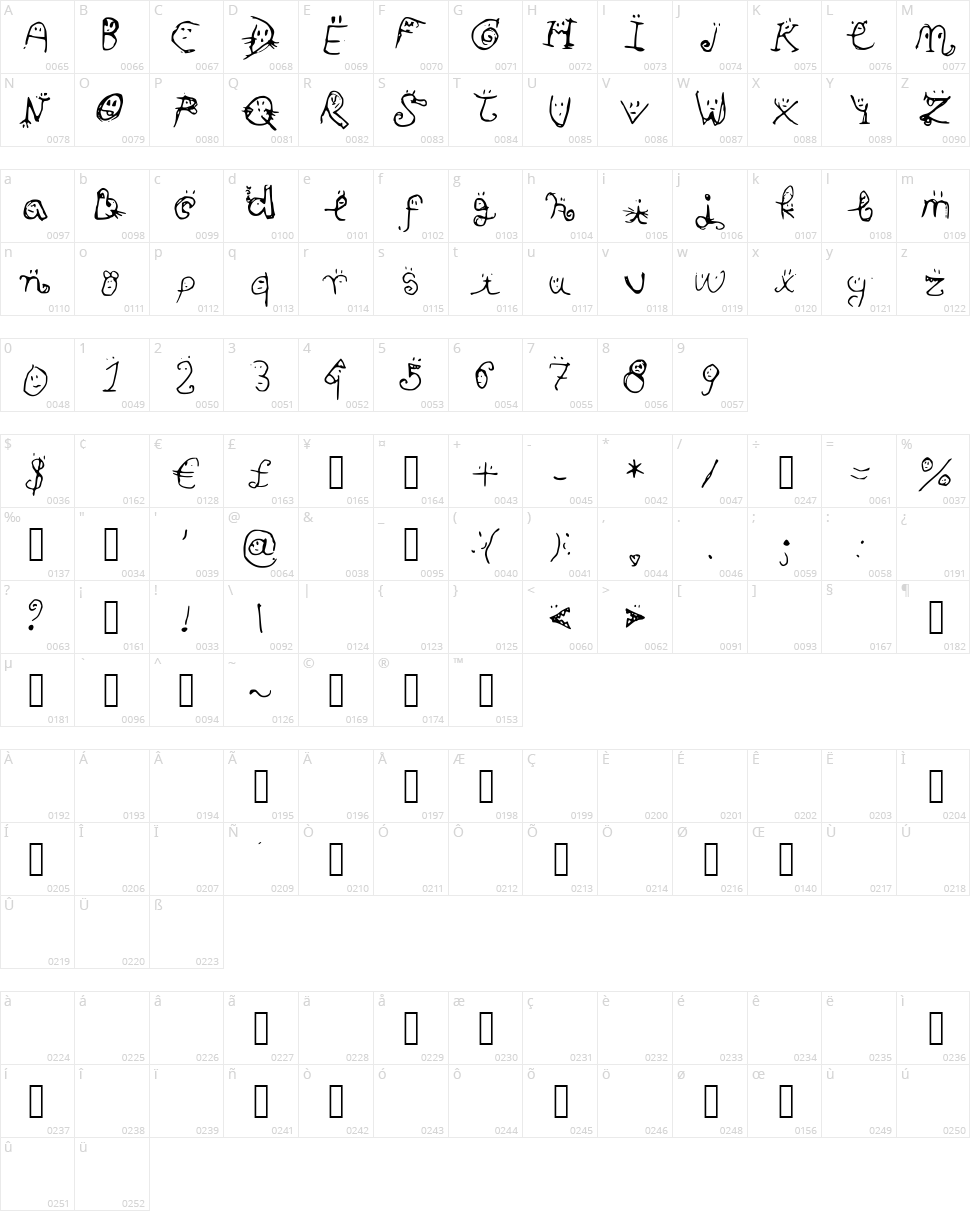 Smiley Font Character Map