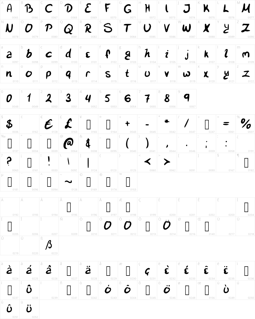 SmiSmi Character Map