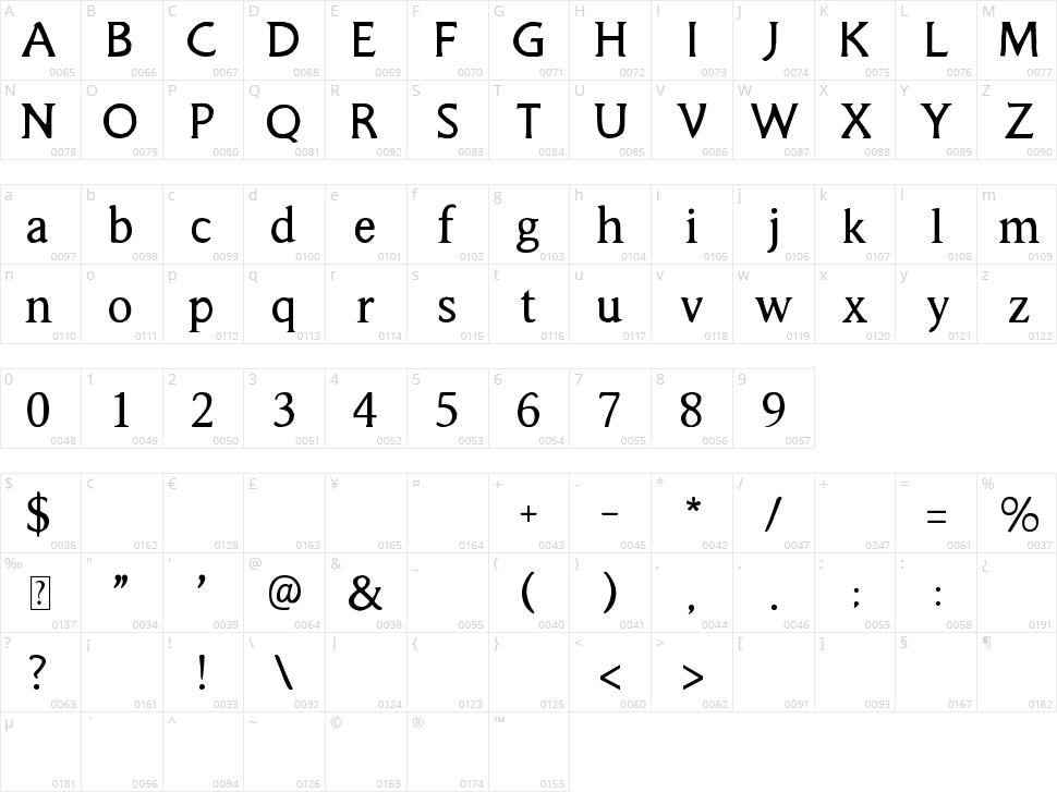 Smorgasbord Character Map