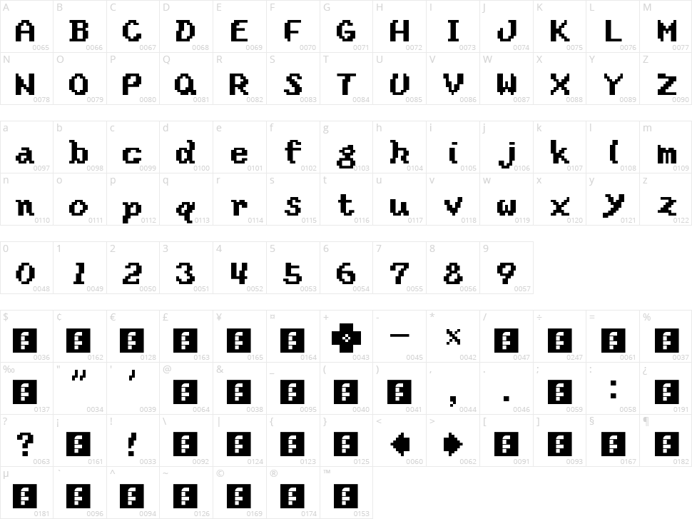 SMW2: Yoshi's Island Character Map