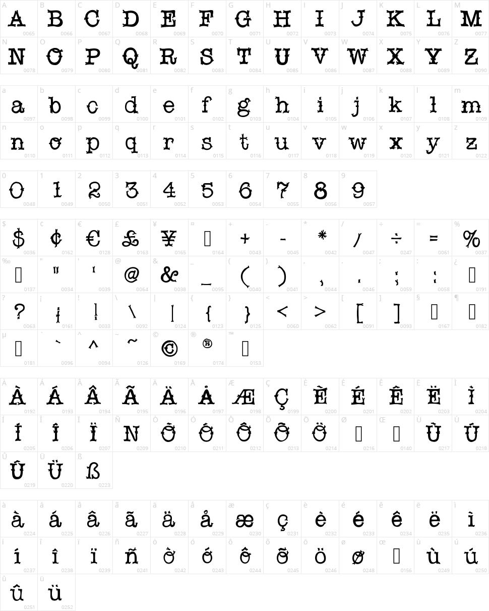 Snob handscript Character Map