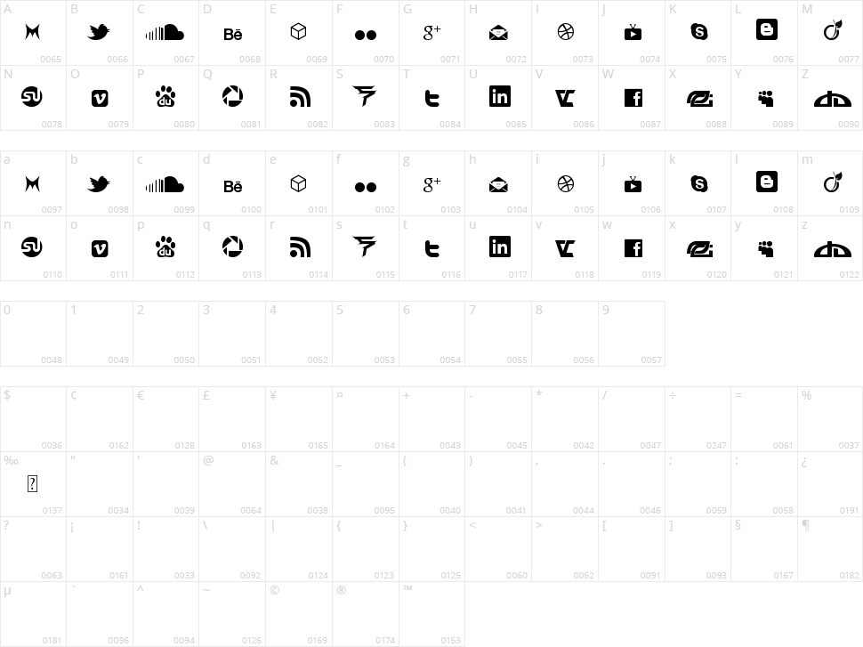 Social Icon by Brianqc Character Map