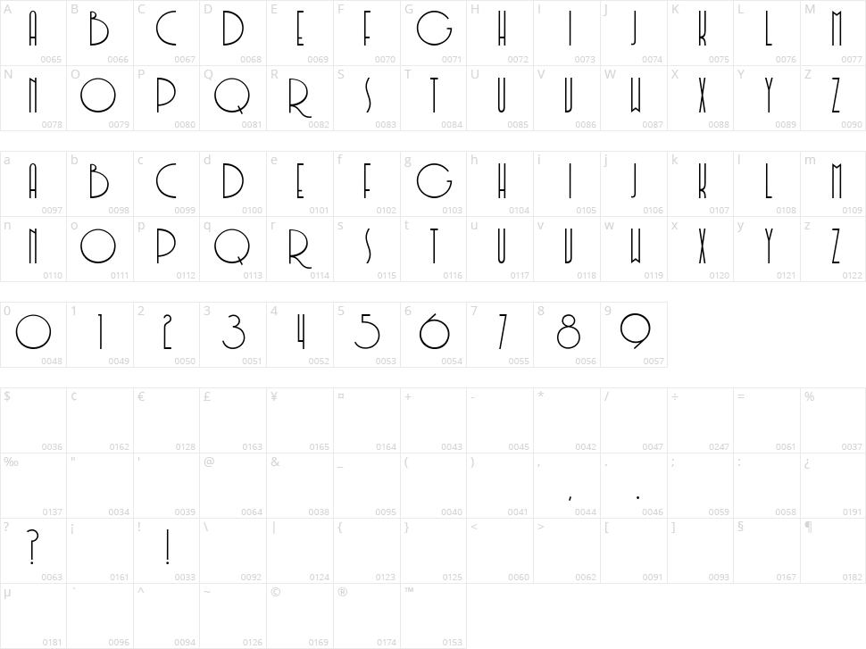 Soerjaputera Character Map