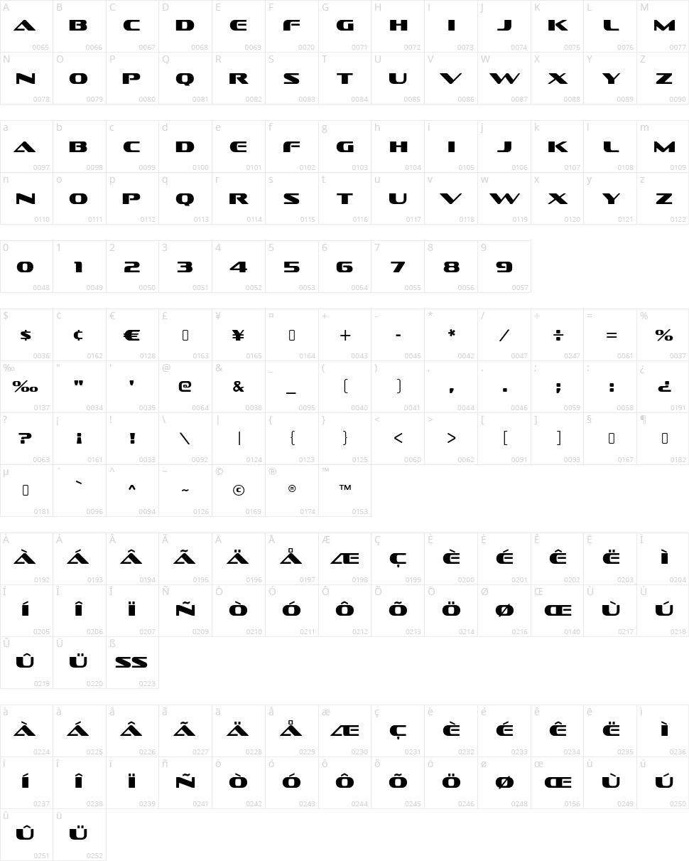 Sofachrome Character Map