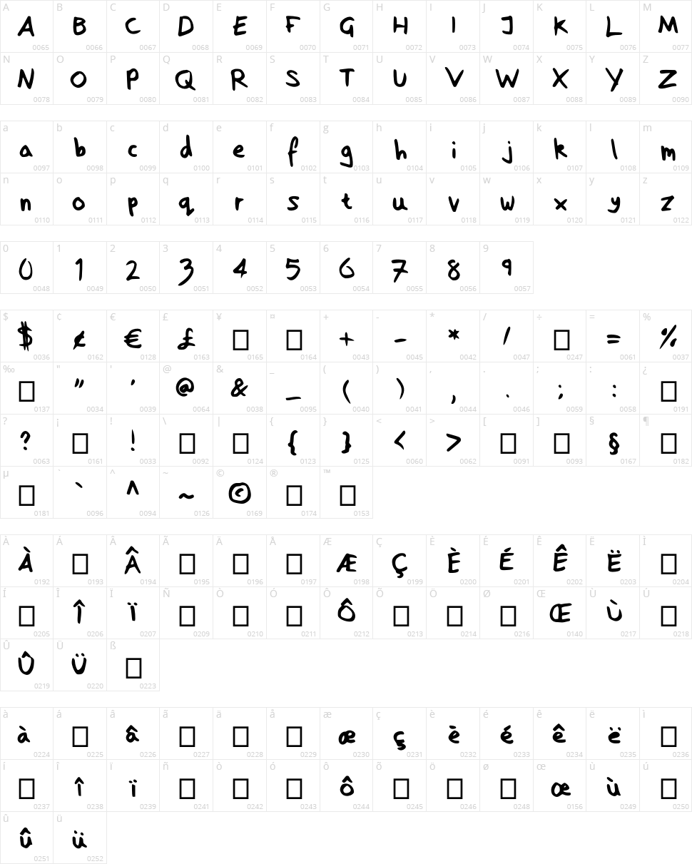 Sofia Handwritten Character Map