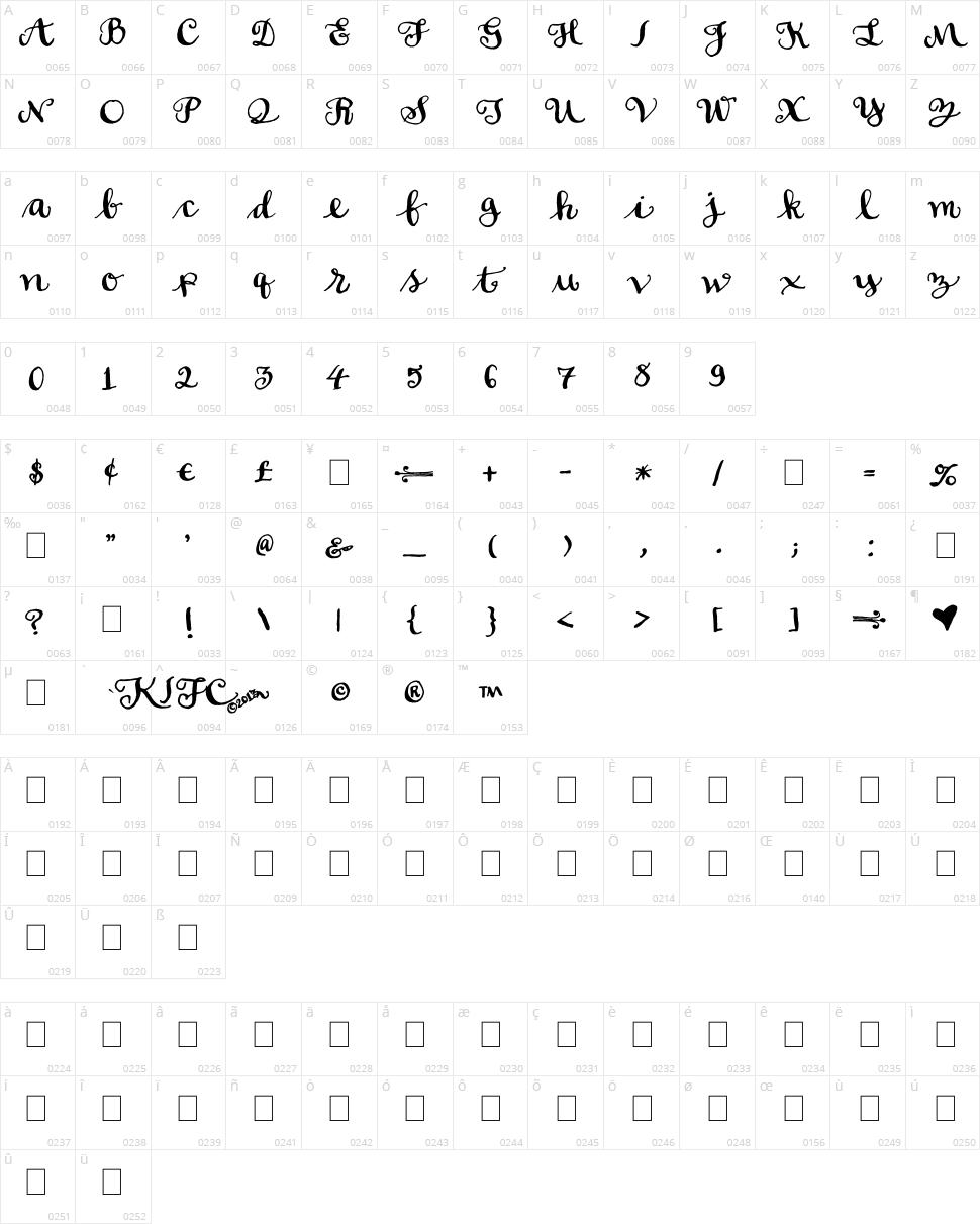 Soft Script Character Map