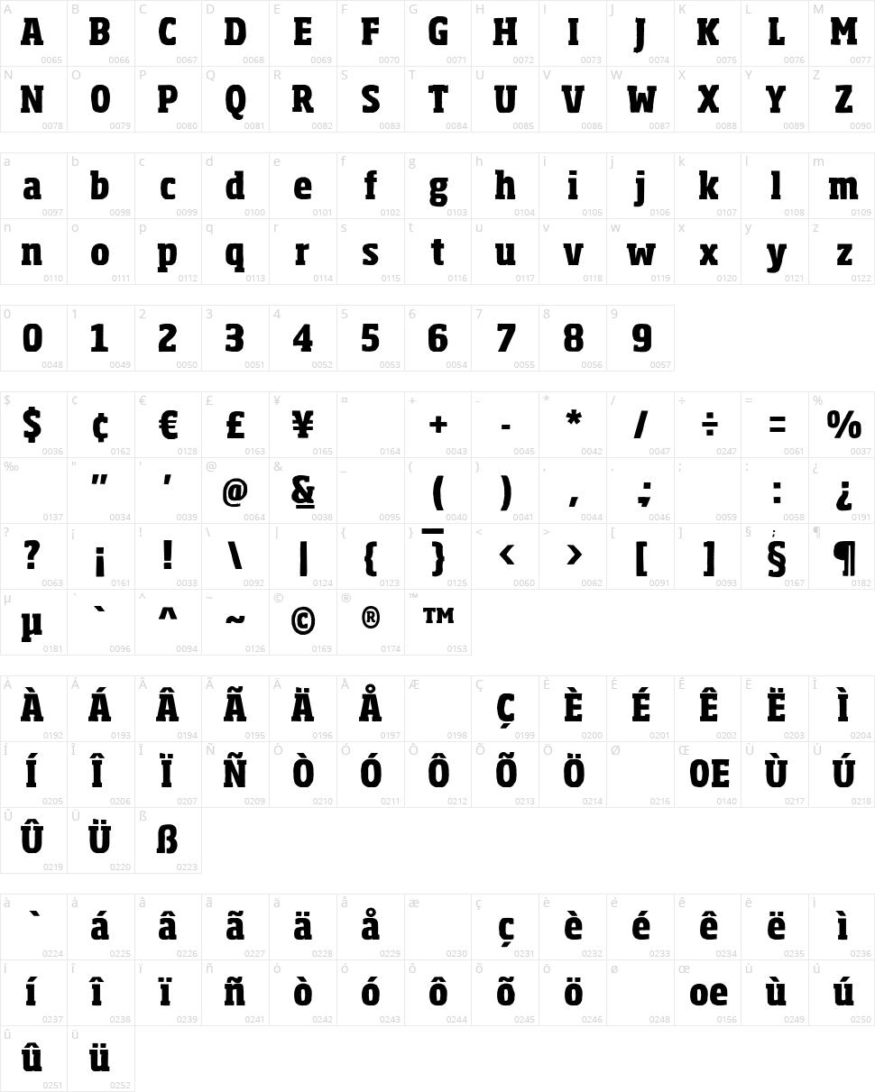 Sohoma Character Map