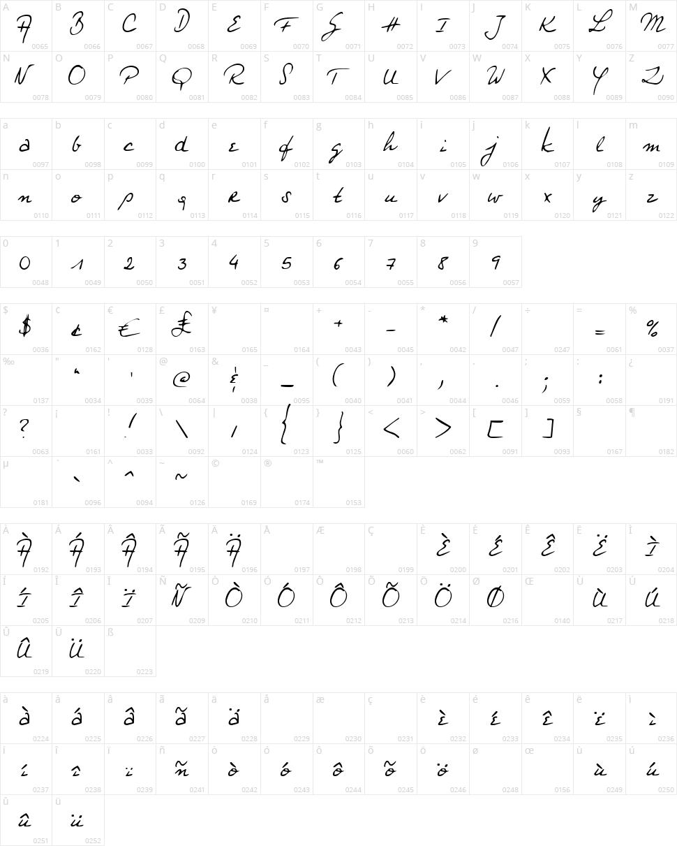 Soli Deo Gloria Character Map