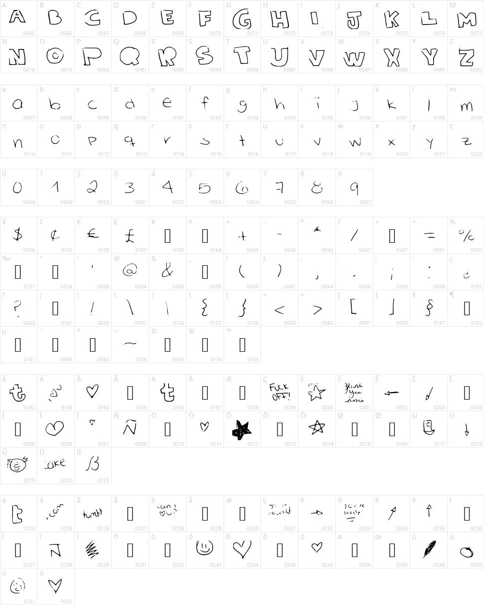 Sols Hand Character Map