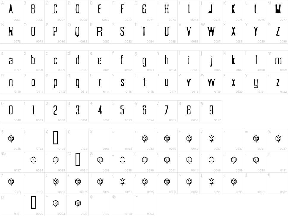 Sönderfistad Character Map