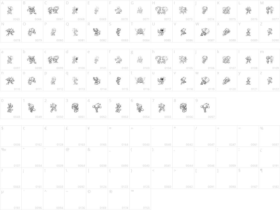 Sonico Character Map