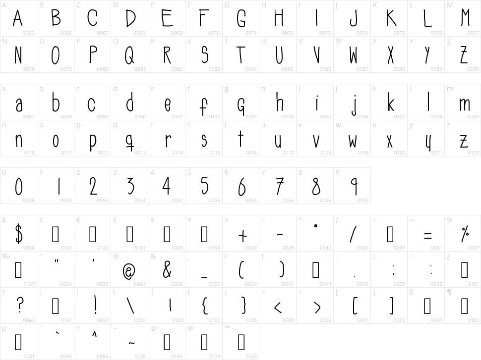 SoozieQs Character Map