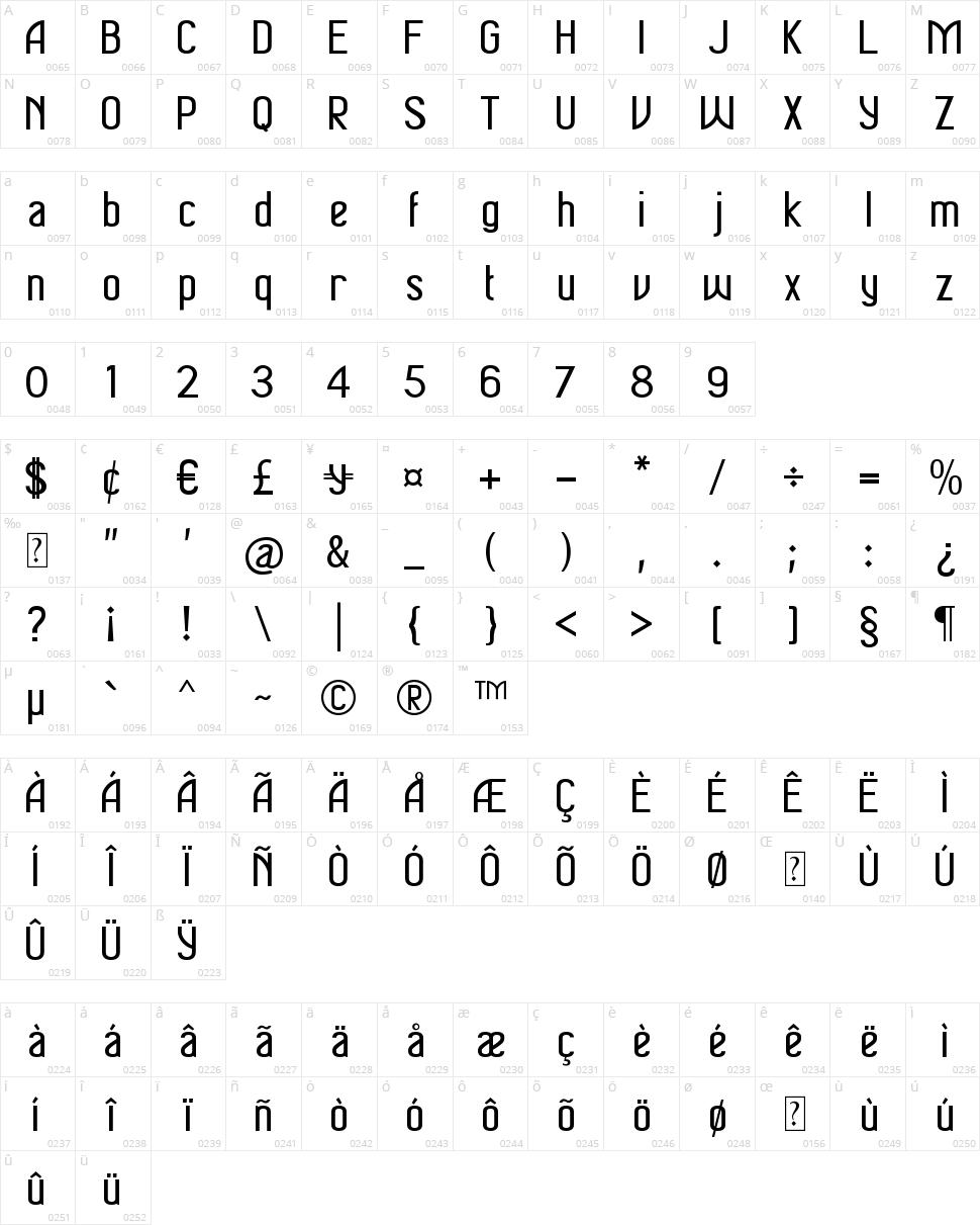 Soputan Character Map