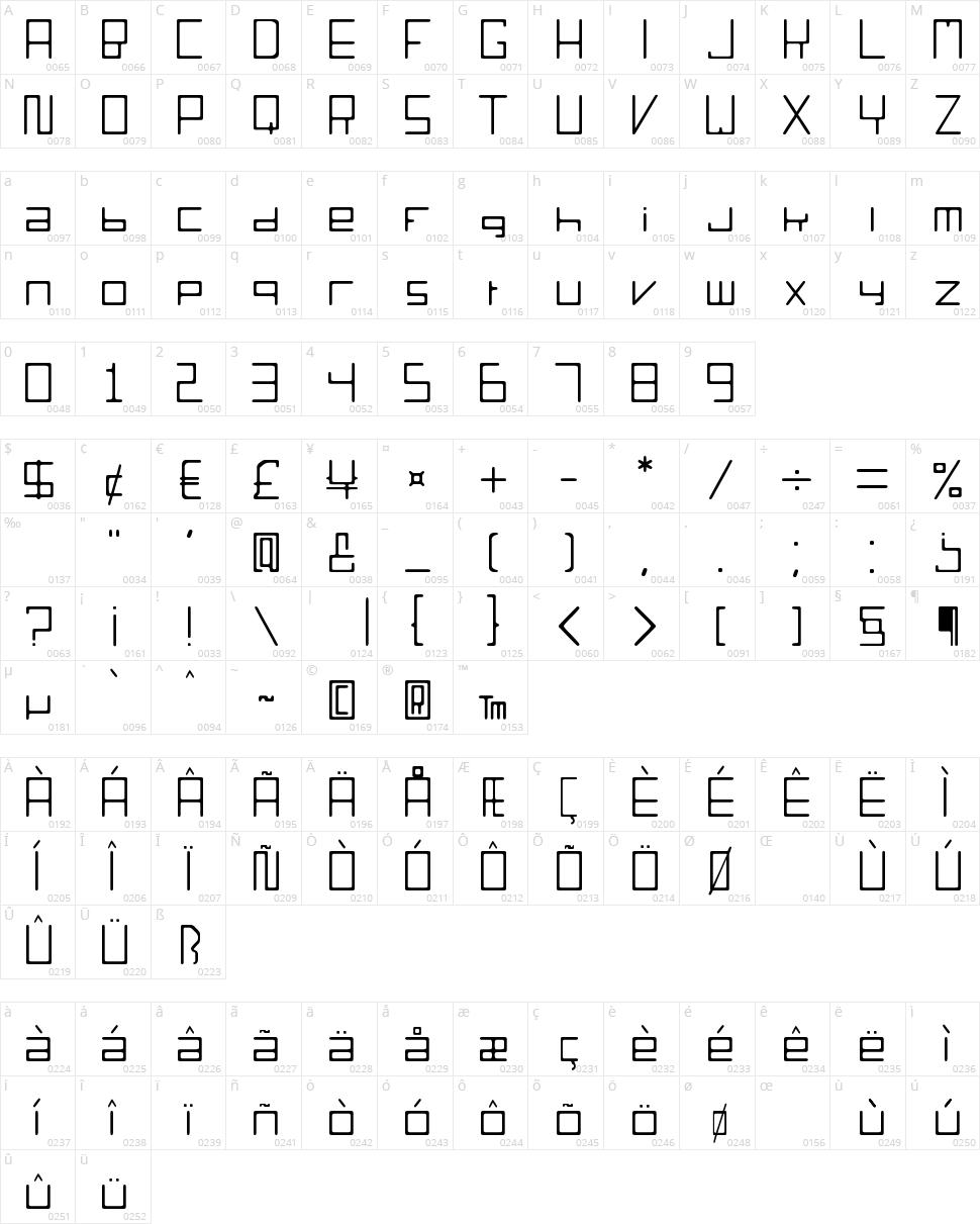 S'orieno Character Map