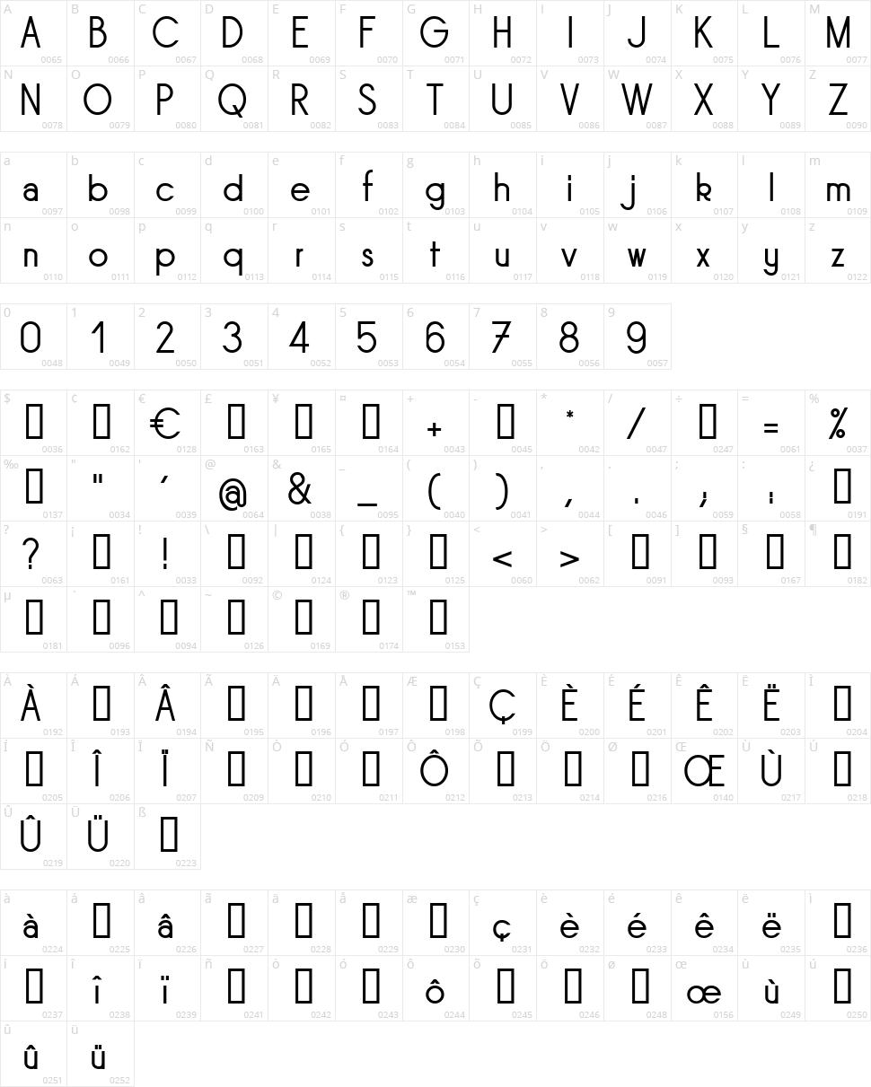 Sornette Character Map