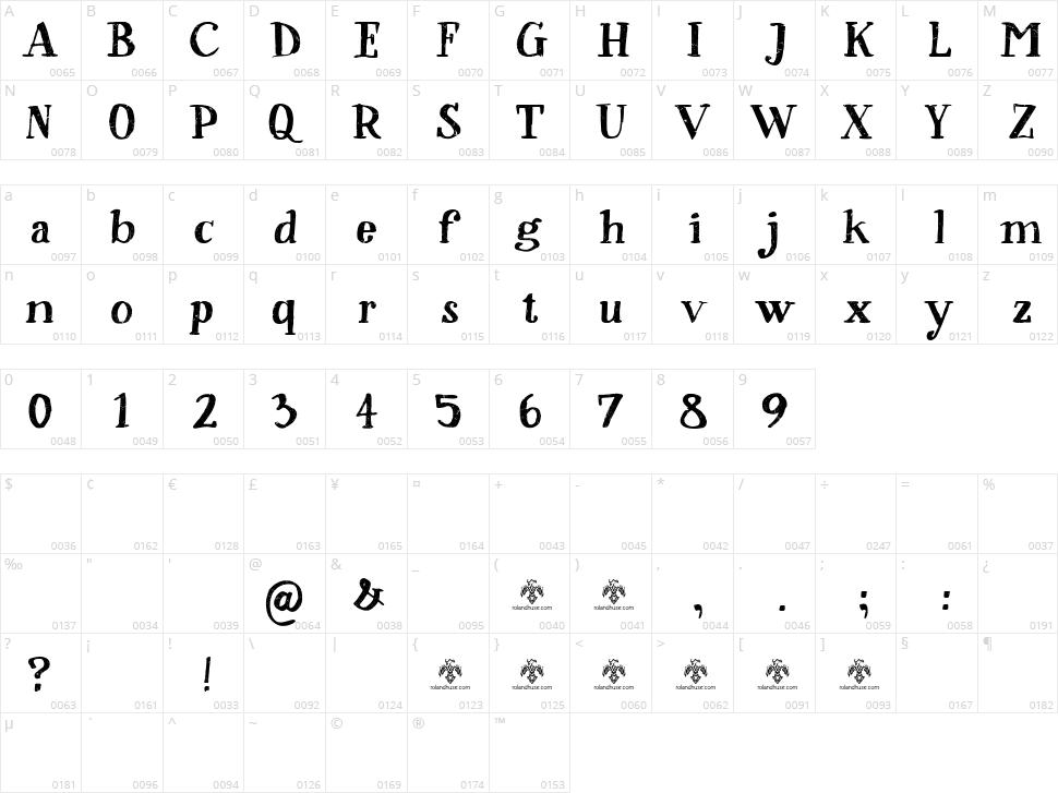 Sorsod Borsod Character Map