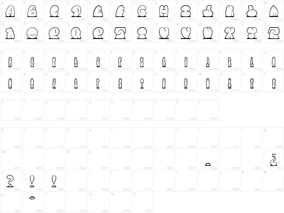 Soychango Character Map